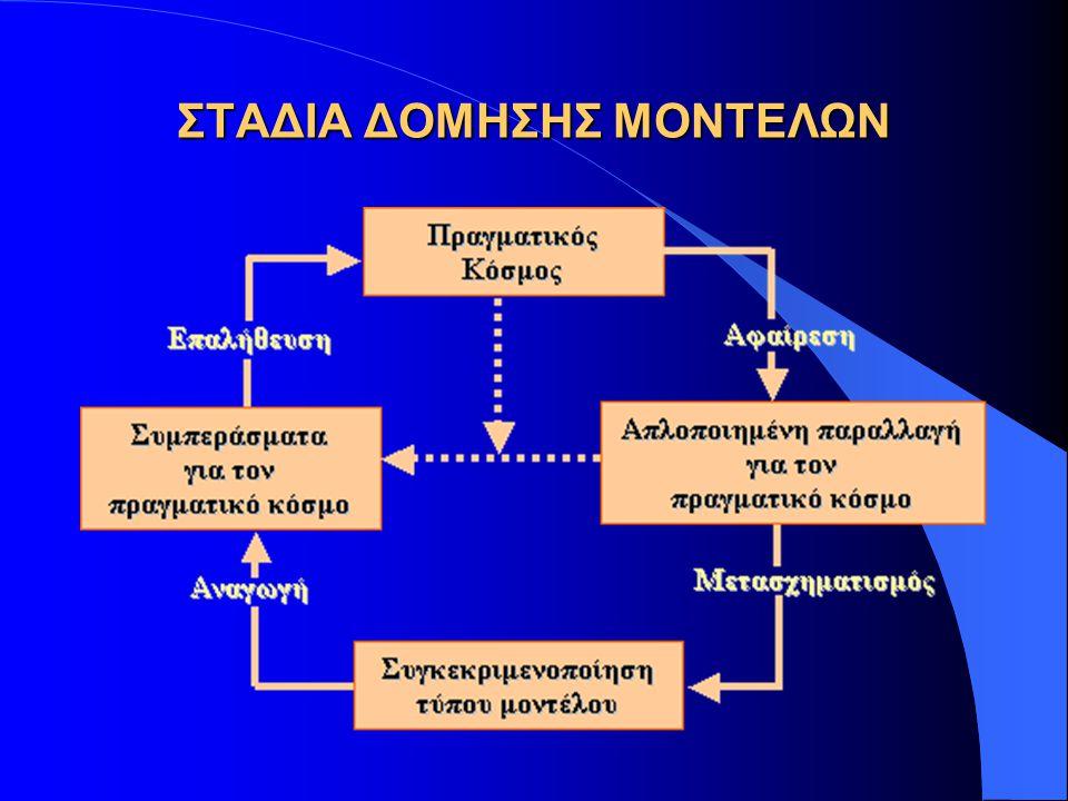 ΣΤΑΔΙΑ ΔΟΜΗΣΗΣ ΜΟΝΤΕΛΩΝ