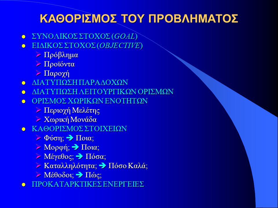 ΚΑΘΟΡΙΣΜΟΣ ΤΟΥ ΠΡΟΒΛΗΜΑΤΟΣ l ΣΥΝΟΛΙΚΟΣ ΣΤΟΧΟΣ (GOAL) l ΕΙΔΙΚΟΣ ΣΤΟΧΟΣ (OBJECTIVE)  Πρόβλημα  Προϊόντα  Παροχή l ΔΙΑΤΥΠΩΣΗ ΠΑΡΑΔΟΧΩΝ l ΔΙΑΤΥΠΩΣΗ ΛΕΙ