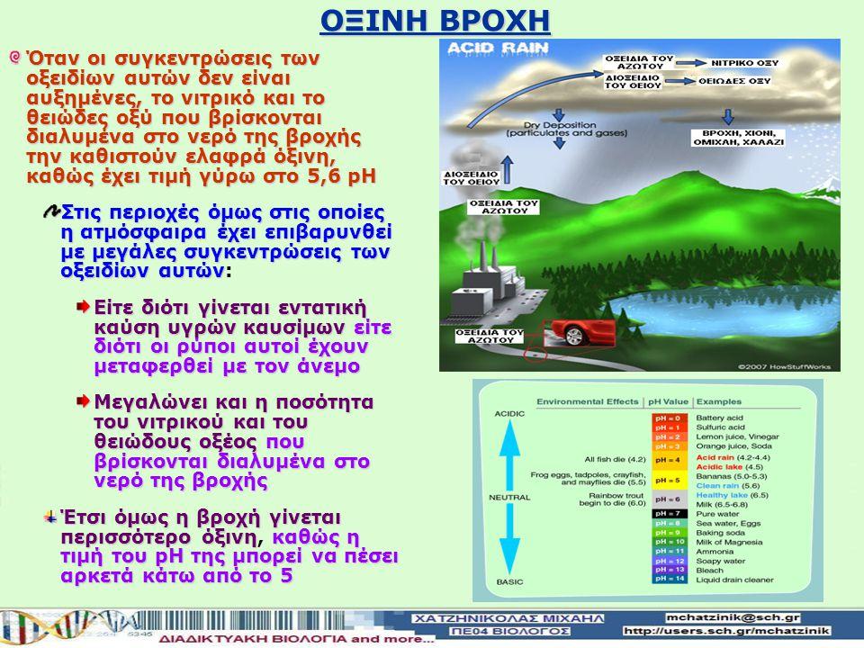 ΟΞΙΝΗ ΒΡΟΧΗ Η ηφαιστειακή δραστηριότητα οι διεργασίες αποικοδόμησης των οργανικών ουσιών από τα βακτήρια του εδάφους και κυρίως η καύση υγρών καυσίμων