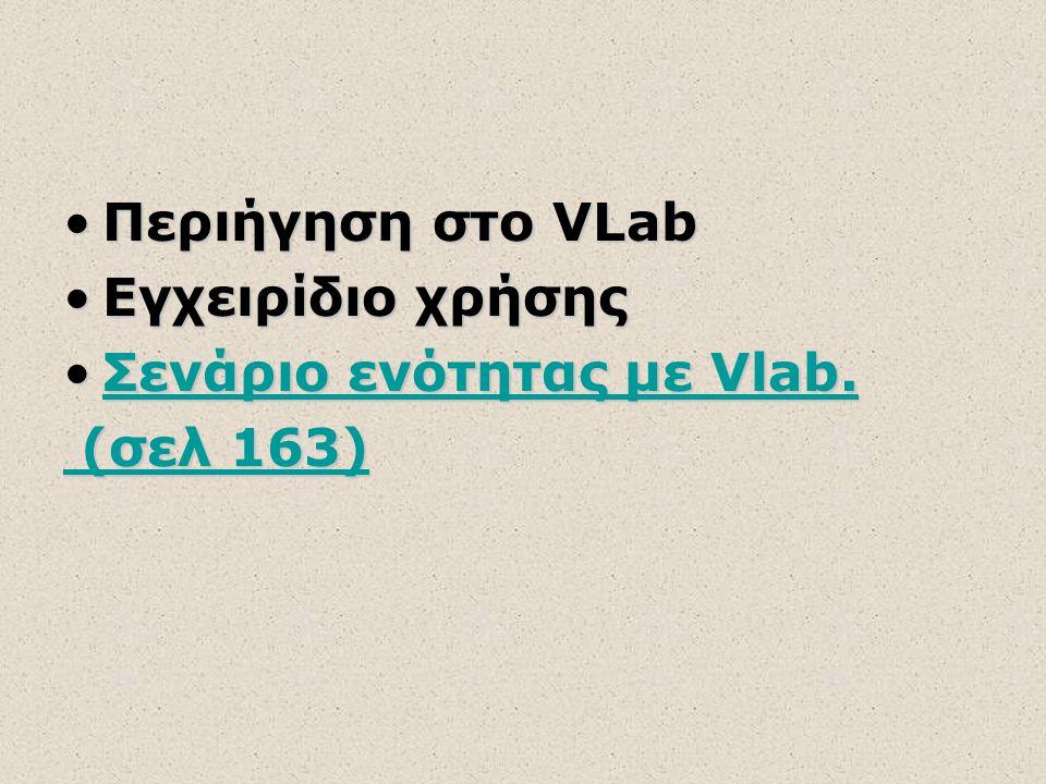 Περιήγηση στο VLabΠεριήγηση στο VLab Εγχειρίδιο χρήσηςΕγχειρίδιο χρήσης Σενάριο ενότητας με Vlab.Σενάριο ενότητας με Vlab.Σενάριο ενότητας με Vlab.Σενάριο ενότητας με Vlab.