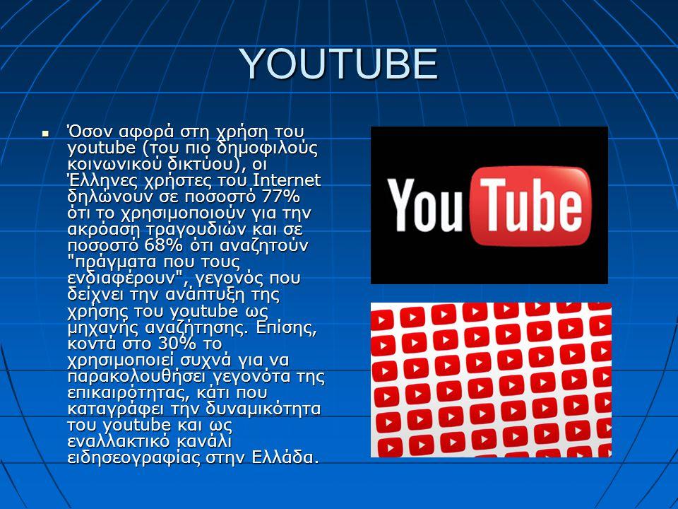 YOUTUBE Όσον αφορά στη χρήση του youtube (του πιο δημοφιλούς κοινωνικού δικτύου), οι Έλληνες χρήστες του Internet δηλώνουν σε ποσοστό 77% ότι το χρησιμοποιούν για την ακρόαση τραγουδιών και σε ποσοστό 68% ότι αναζητούν πράγματα που τους ενδιαφέρουν , γεγονός που δείχνει την ανάπτυξη της χρήσης του youtube ως μηχανής αναζήτησης.