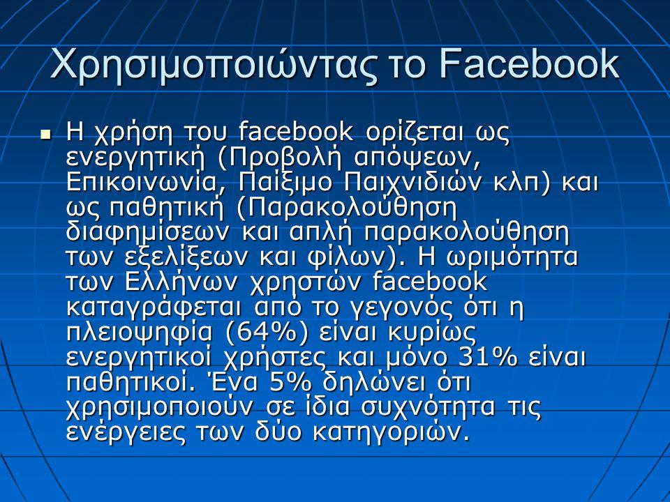 Χρησιμοποιώντας το Facebook H χρήση του facebook ορίζεται ως ενεργητική (Προβολή απόψεων, Επικοινωνία, Παίξιμο Παιχνιδιών κλπ) και ως παθητική (Παρακολούθηση διαφημίσεων και απλή παρακολούθηση των εξελίξεων και φίλων).