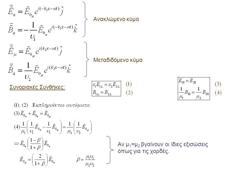 Ανακλώμενο κύμα Μεταδιδόμενο κύμα Συνοριακές Συνθήκες: Αν μ 1 =μ 2 βγαίνουν οι ίδιες εξισώσεις όπως για τις χορδές.