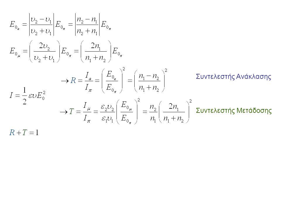 Για πλάγια πρόσπτωση → Όλες οι συνιστώσες των κυματικών διανυσμάτων είναι ίσες.