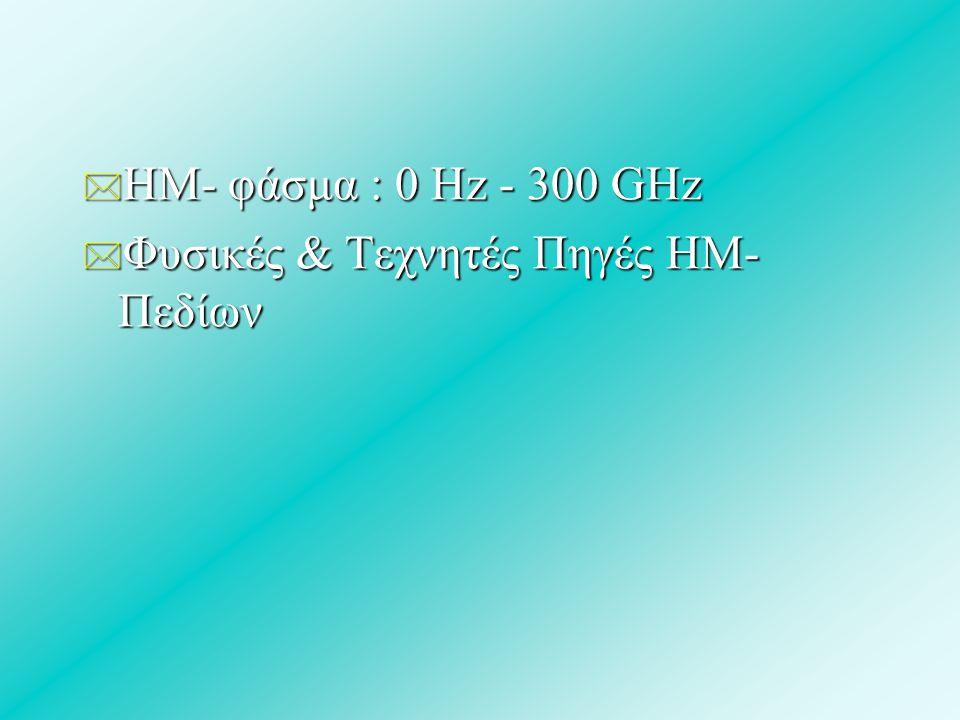 * ΗΜ- φάσμα : 0 Hz - 300 GHz * Φυσικές & Τεχνητές Πηγές ΗΜ- Πεδίων
