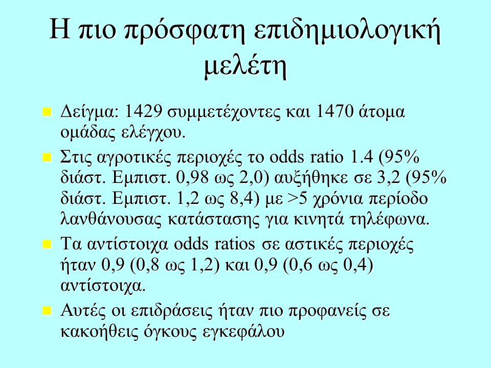 Η πιο πρόσφατη επιδημιολογική μελέτη n Δείγμα: 1429 συμμετέχοντες και 1470 άτομα ομάδας ελέγχου.