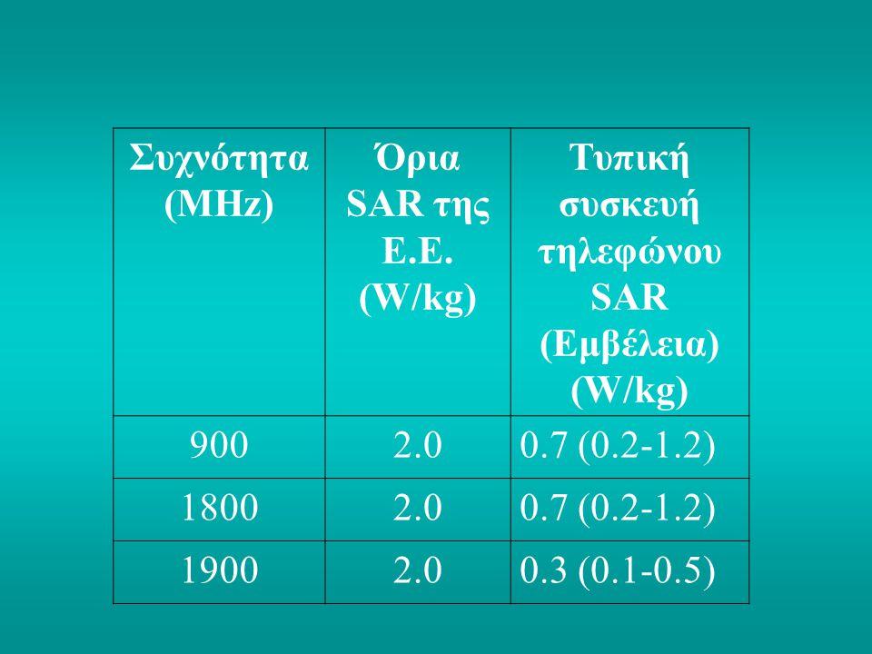 Συχνότητα (MHz) Όρια SAR της Ε.Ε.