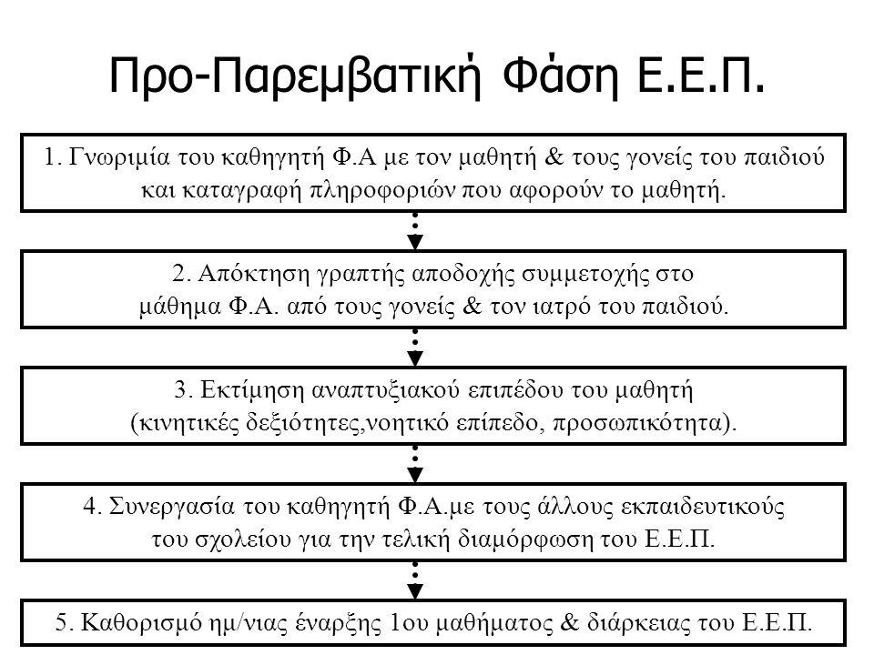Προ-Παρεμβατική Φάση Ε.Ε.Π.1.
