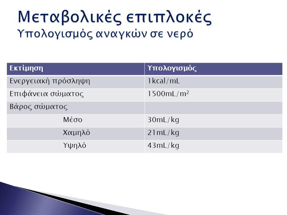 ΕκτίμησηΥπολογισμός Ενεργειακή πρόσληψη1kcal/mL Επιφάνεια σώματος1500mL/m 2 Βάρος σώματος Μέσο30mL/kg Χαμηλό21mL/kg Υψηλό43mL/kg