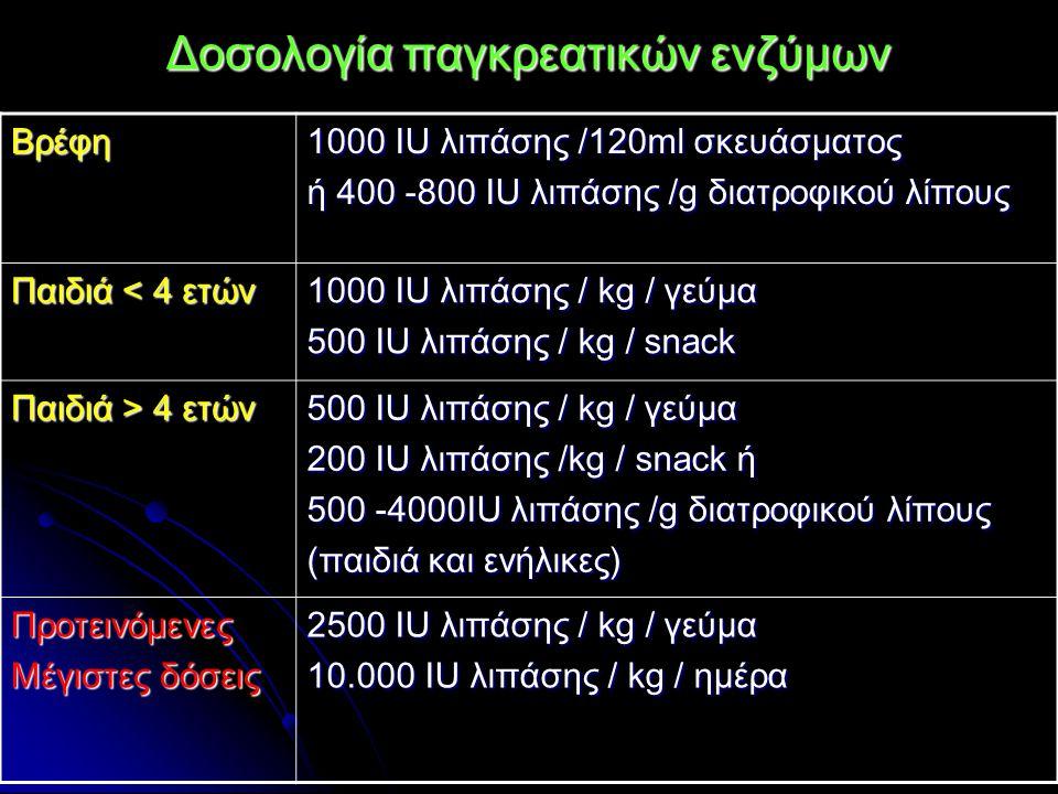 Δοσολογία παγκρεατικών ενζύμων Βρέφη 1000 IU λιπάσης /120ml σκευάσματος ή 400 -800 IU λιπάσης /g διατροφικού λίπους Παιδιά < 4 ετών 1000 IU λιπάσης /