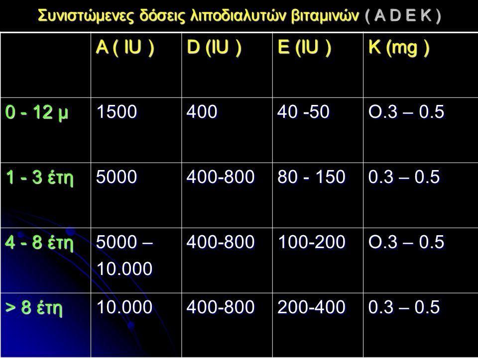 Συνιστώμενες δόσεις λιποδιαλυτών βιταμινών ( A D E K ) A ( IU ) D (IU ) E (IU ) K (mg ) 0 - 12 μ 1500400 40 -50 Ο.3 – 0.5 1 - 3 έτη 5000400-800 80 - 1