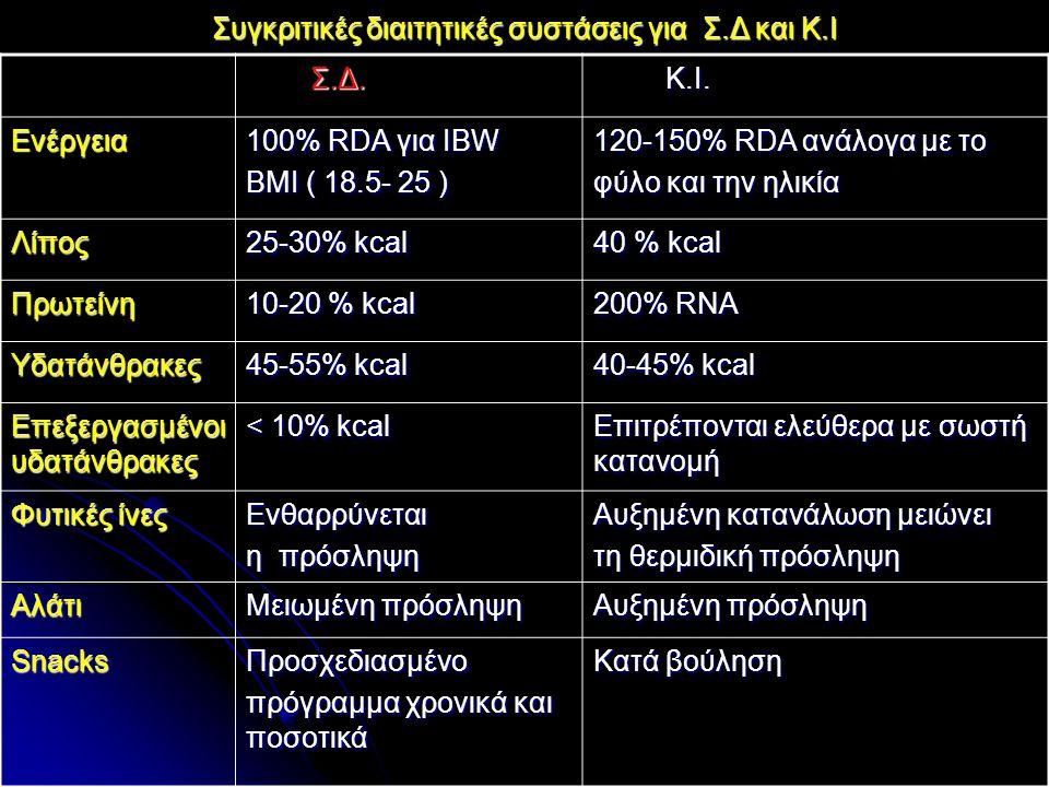 Συγκριτικές διαιτητικές συστάσεις για Σ.Δ και Κ.Ι Σ.Δ. Σ.Δ. Κ.Ι. Κ.Ι. Ενέργεια 100% RDA για IBW ΒMI ( 18.5- 25 ) 120-150% RDA ανάλογα με το φύλο και τ