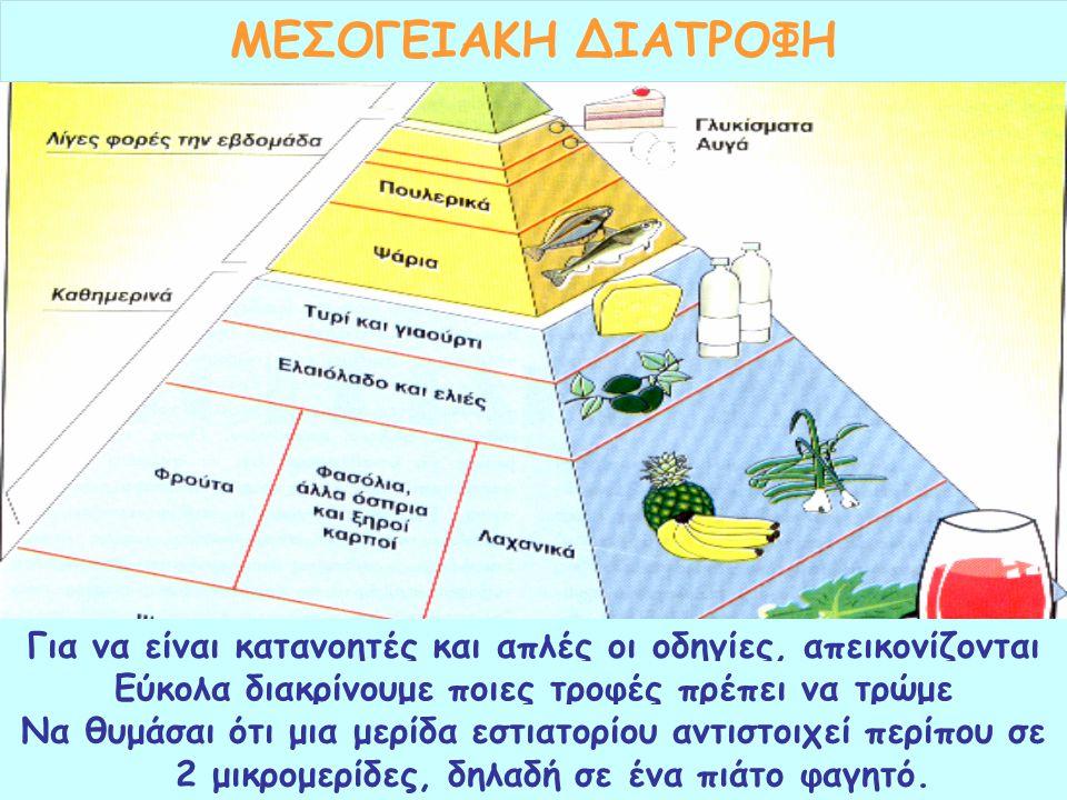 ΜΕΣΟΓΕΙΑΚΗ ΔΙΑΤΡΟΦΗ Για να είναι κατανοητές και απλές οι οδηγίες, απεικονίζονται σε σχήμα τριγώνου ή πυραμίδας. Όσες τροφές εμφανίζονται στη βάση της