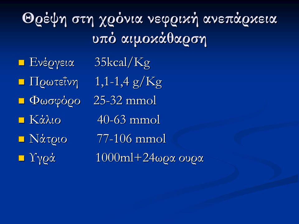 Θρέψη στη χρόνια νεφρική ανεπάρκεια υπό αιμοκάθαρση Ενέργεια 35kcal/Kg Ενέργεια 35kcal/Kg Πρωτεΐνη 1,1-1,4 g/Kg Πρωτεΐνη 1,1-1,4 g/Kg Φωσφόρο 25-32 mmol Φωσφόρο 25-32 mmol Κάλιο 40-63 mmol Κάλιο 40-63 mmol Νάτριο 77-106 mmol Νάτριο 77-106 mmol Υγρά 1000ml+24ωρα ουρα Υγρά 1000ml+24ωρα ουρα