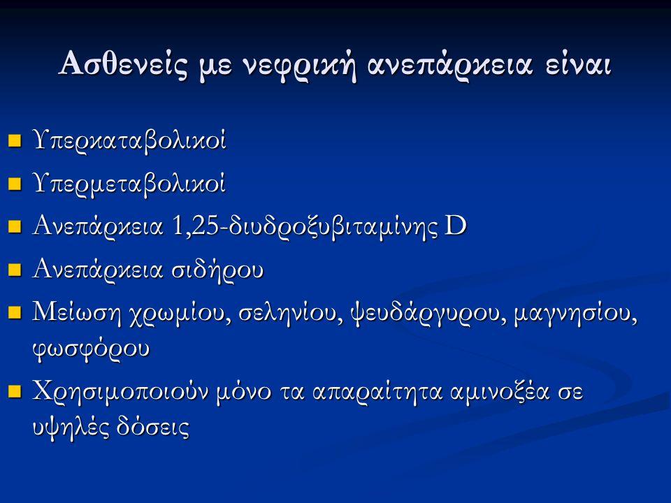 Ασθενείς με νεφρική ανεπάρκεια είναι Υπερκαταβολικοί Υπερκαταβολικοί Υπερμεταβολικοί Υπερμεταβολικοί Ανεπάρκεια 1,25-διυδροξυβιταμίνης D Ανεπάρκεια 1,25-διυδροξυβιταμίνης D Ανεπάρκεια σιδήρου Ανεπάρκεια σιδήρου Μείωση χρωμίου, σεληνίου, ψευδάργυρου, μαγνησίου, φωσφόρου Μείωση χρωμίου, σεληνίου, ψευδάργυρου, μαγνησίου, φωσφόρου Χρησιμοποιούν μόνο τα απαραίτητα αμινοξέα σε υψηλές δόσεις Χρησιμοποιούν μόνο τα απαραίτητα αμινοξέα σε υψηλές δόσεις