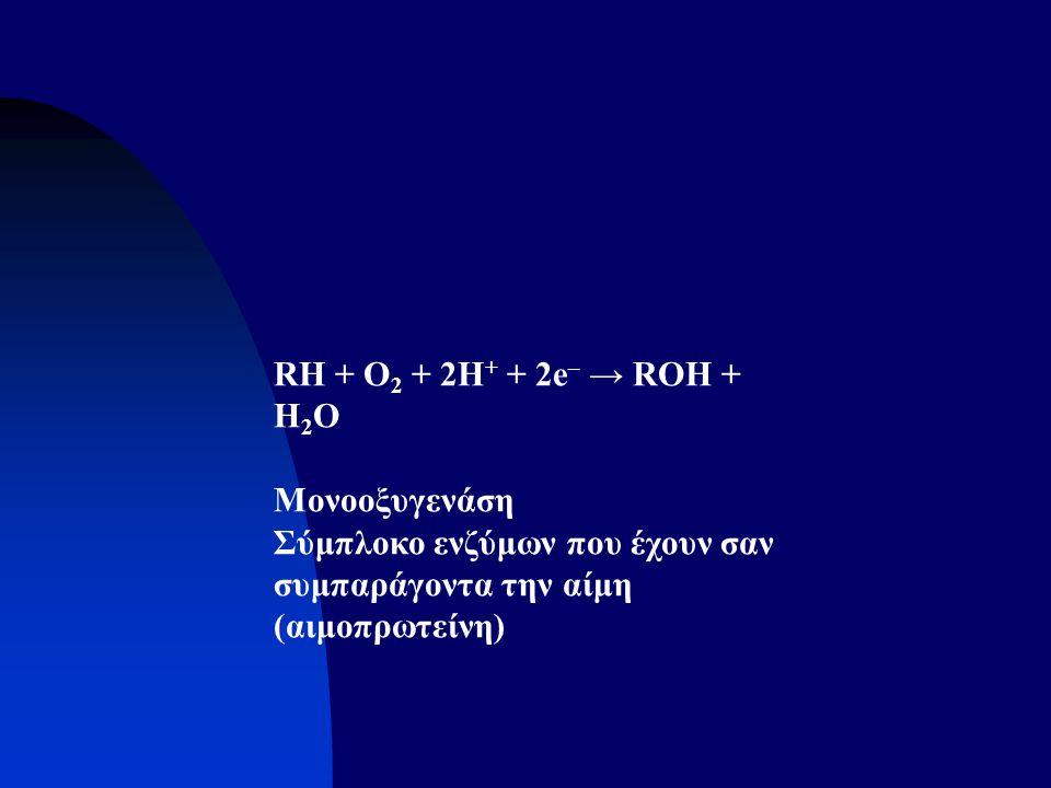 RH + O 2 + 2H + + 2e – → ROH + H 2 O Μονοοξυγενάση Σύμπλοκο ενζύμων που έχουν σαν συμπαράγοντα την αίμη (αιμοπρωτείνη)