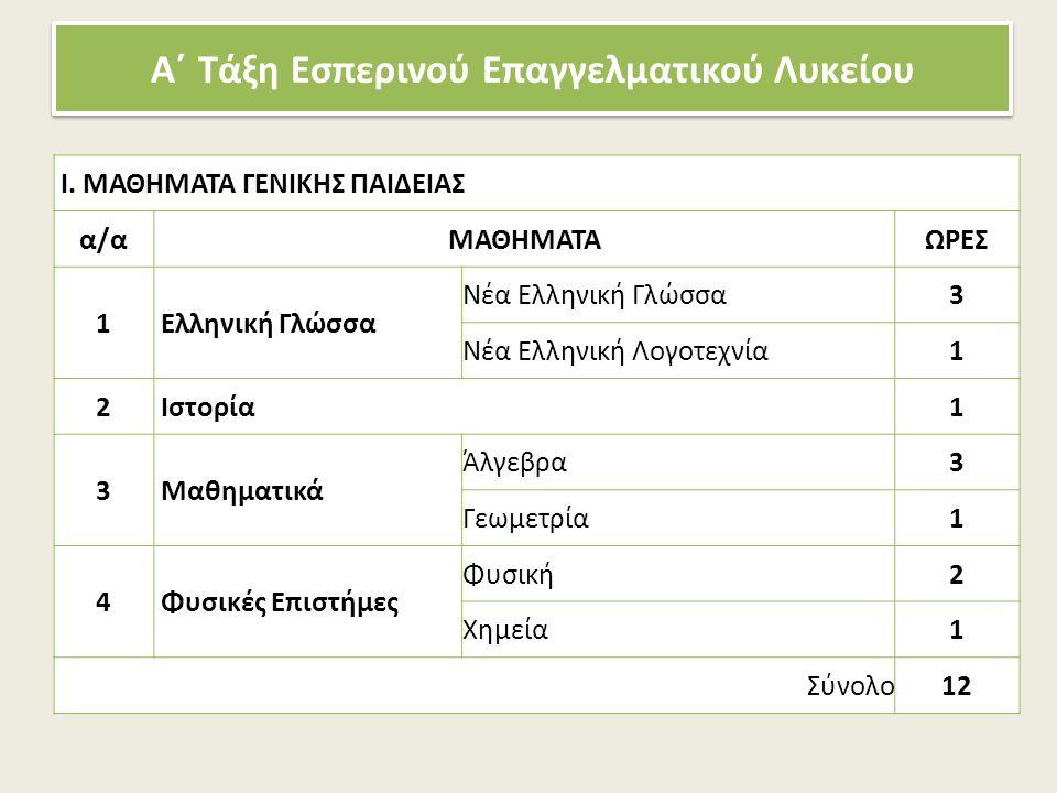 I. ΜΑΘΗΜΑΤΑ ΓΕΝΙΚΗΣ ΠΑΙΔΕΙΑΣ α/αΜΑΘΗΜΑΤΑΩΡΕΣ 1 Ελληνική Γλώσσα Νέα Ελληνική Γλώσσα3 Νέα Ελληνική Λογοτεχνία1 2 Ιστορία1 3 Μαθηµατικά Άλγεβρα3 Γεωµετρί