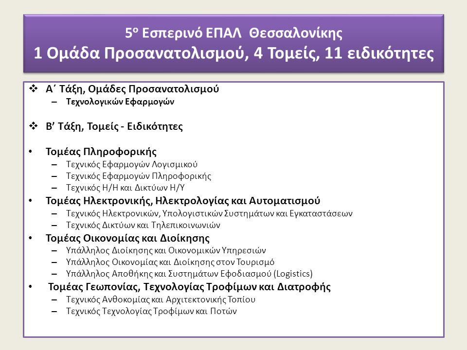 5 ο Εσπερινό ΕΠΑΛ Θεσσαλονίκης 1 Ομάδα Προσανατολισμού, 4 Τομείς, 11 ειδικότητες  Α΄ Τάξη, Ομάδες Προσανατολισμού – Τεχνολογικών Εφαρμογών  Β' Τάξη, Τομείς - Ειδικότητες Τομέας Πληροφορικής – Τεχνικός Εφαρμογών Λογισμικού – Τεχνικός Εφαρμογών Πληροφορικής – Τεχνικός Η/Η και Δικτύων Η/Υ Τομέας Ηλεκτρονικής, Ηλεκτρολογίας και Αυτοματισμού – Τεχνικός Ηλεκτρονικών, Υπολογιστικών Συστημάτων και Εγκαταστάσεων – Τεχνικός Δικτύων και Τηλεπικοινωνιών Τομέας Οικονομίας και Διοίκησης – Υπάλληλος Διοίκησης και Οικονομικών Υπηρεσιών – Υπάλληλος Οικονομίας και Διοίκησης στον Τουρισμό – Υπάλληλος Αποθήκης και Συστημάτων Εφοδιασμού (Logistics) Τομέας Γεωπονίας, Τεχνολογίας Τροφίμων και Διατροφής – Τεχνικός Ανθοκομίας και Αρχιτεκτονικής Τοπίου – Τεχνικός Τεχνολογίας Τροφίμων και Ποτών