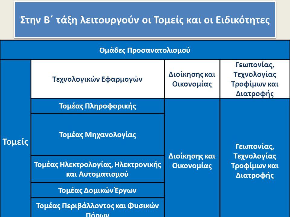 5 ο Εσπερινό Επαγγελματικό Λύκειο Θεσσαλονίκης Το σχολείο μας αποτελεί μία σημαντική ευκαιρία με άριστες προοπτικές σπουδών και επαγγελματικής σταδιοδρομίας.