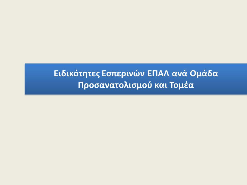 Ειδικότητες Εσπερινών ΕΠΑΛ ανά Ομάδα Προσανατολισμού και Τομέα