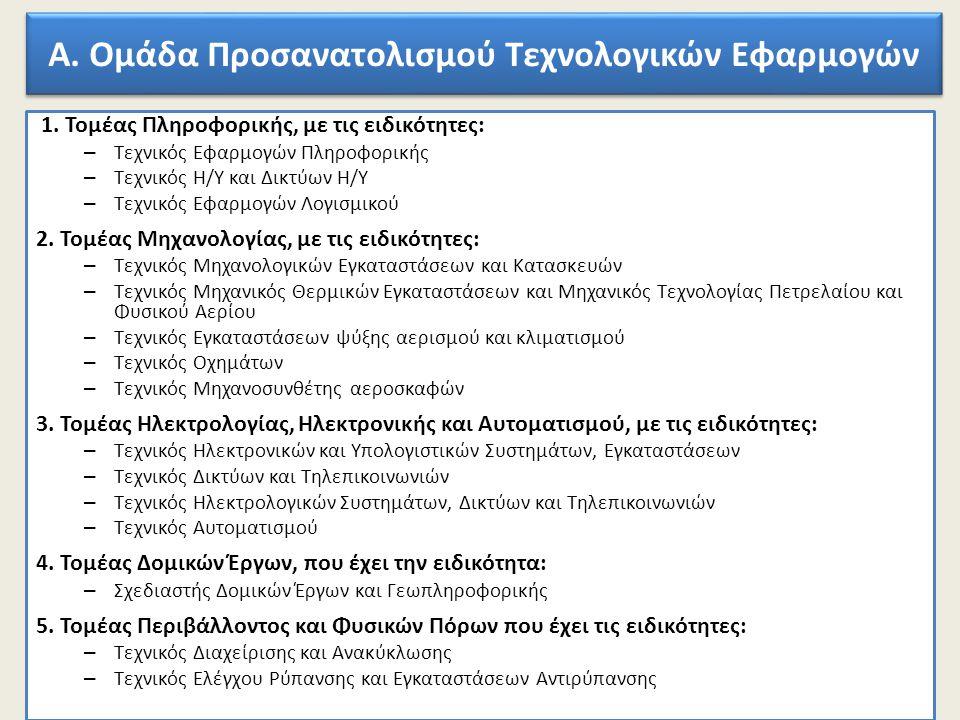Α. Ομάδα Προσανατολισμού Τεχνολογικών Εφαρμογών 1. Τομέας Πληροφορικής, με τις ειδικότητες: – Τεχνικός Εφαρμογών Πληροφορικής – Τεχνικός Η/Υ και Δικτύ