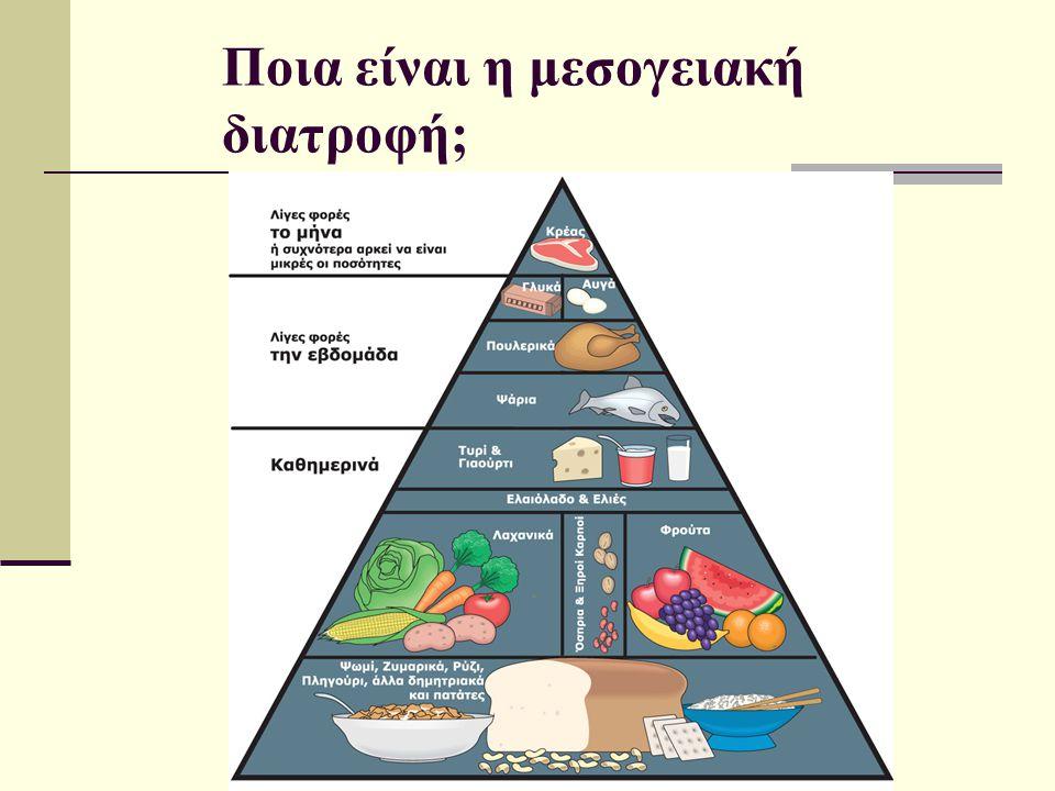 Με τον όρο Μεσογειακή Διατροφή εννοούμε την διατροφή που χαρακτηρίζει (ή ακριβέστερα, χαρακτήριζε) τις χώρες της Μεσογείου.