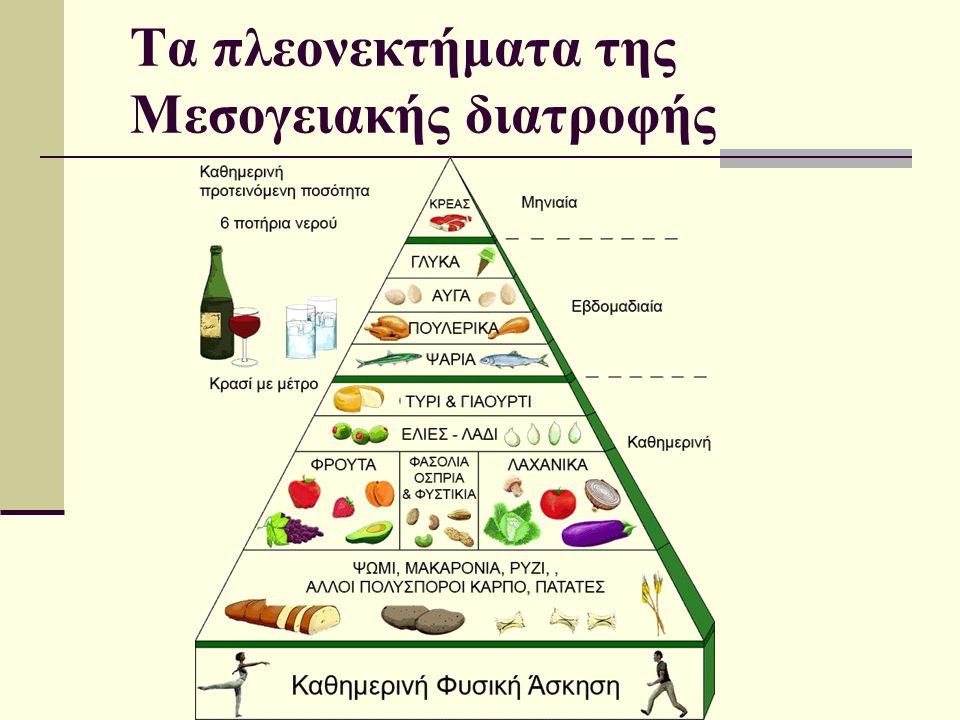 Τα πλεονεκτήματα της Μεσογειακής διατροφής