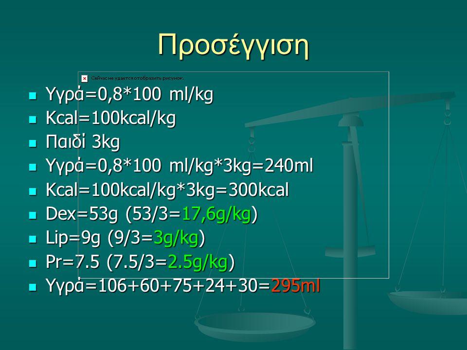 Προσέγγιση Υγρά=0,8*100 ml/kg Υγρά=0,8*100 ml/kg Kcal=100kcal/kg Kcal=100kcal/kg Παιδί 3kg Παιδί 3kg Υγρά=0,8*100 ml/kg*3kg=240ml Υγρά=0,8*100 ml/kg*3