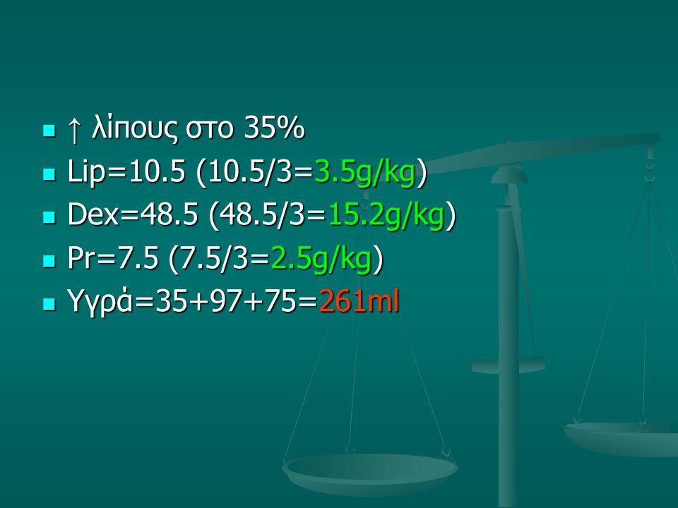 ↑ λίπους στο 35% ↑ λίπους στο 35% Lip=10.5 (10.5/3=3.5g/kg) Lip=10.5 (10.5/3=3.5g/kg) Dex=48.5 (48.5/3=15.2g/kg) Dex=48.5 (48.5/3=15.2g/kg) Pr=7.5 (7.
