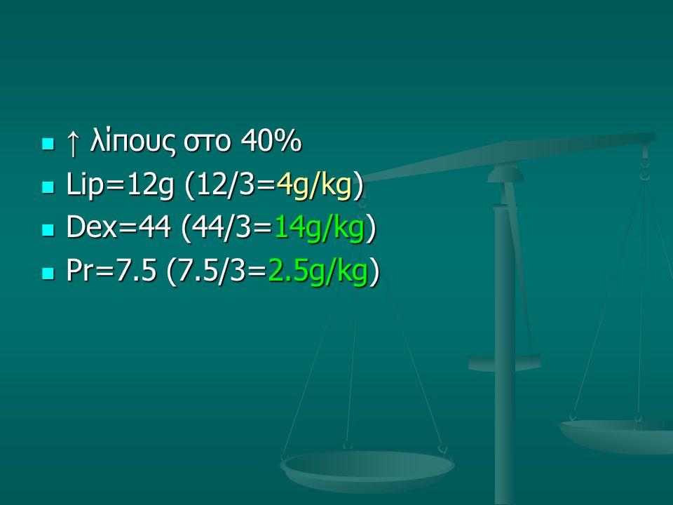 ↑ λίπους στο 40% ↑ λίπους στο 40% Lip=12g (12/3=4g/kg) Lip=12g (12/3=4g/kg) Dex=44 (44/3=14g/kg) Dex=44 (44/3=14g/kg) Pr=7.5 (7.5/3=2.5g/kg) Pr=7.5 (7