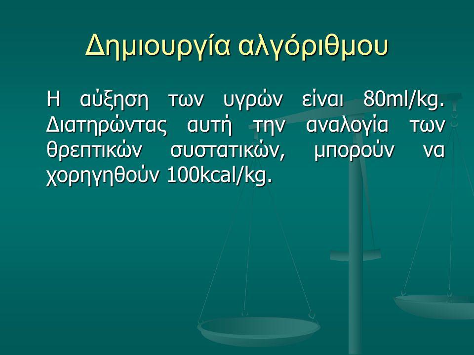 Δημιουργία αλγόριθμου Η αύξηση των υγρών είναι 80ml/kg. Διατηρώντας αυτή την αναλογία των θρεπτικών συστατικών, μπορούν να χορηγηθούν 100kcal/kg.
