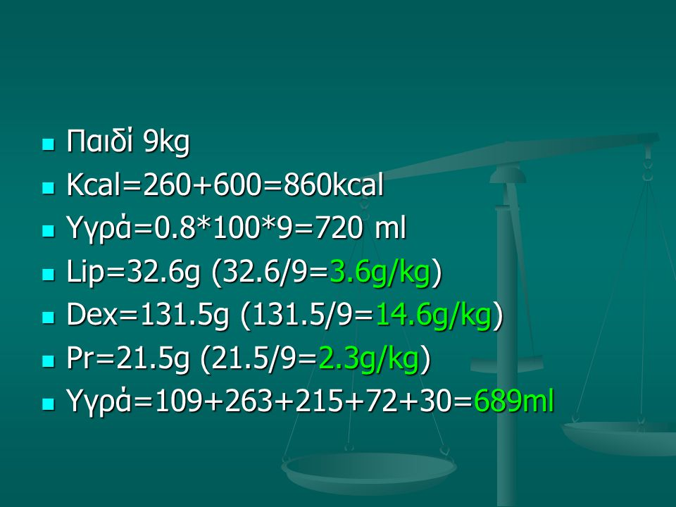 Παιδί 9kg Παιδί 9kg Kcal=260+600=860kcal Kcal=260+600=860kcal Υγρά=0.8*100*9=720 ml Υγρά=0.8*100*9=720 ml Lip=32.6g (32.6/9=3.6g/kg) Lip=32.6g (32.6/9=3.6g/kg) Dex=131.5g (131.5/9=14.6g/kg) Dex=131.5g (131.5/9=14.6g/kg) Pr=21.5g (21.5/9=2.3g/kg) Pr=21.5g (21.5/9=2.3g/kg) Υγρά=109+263+215+72+30=689ml Υγρά=109+263+215+72+30=689ml