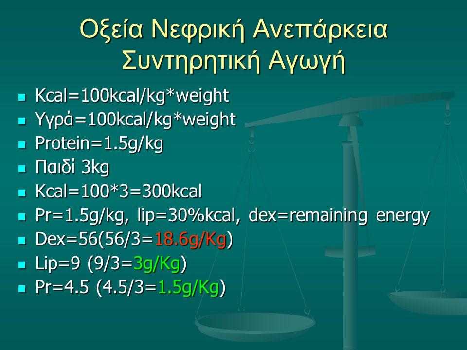 Οξεία Νεφρική Ανεπάρκεια Συντηρητική Αγωγή Kcal=100kcal/kg*weight Kcal=100kcal/kg*weight Υγρά=100kcal/kg*weight Υγρά=100kcal/kg*weight Protein=1.5g/kg
