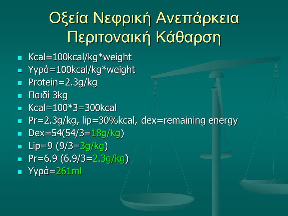 Οξεία Νεφρική Ανεπάρκεια Περιτοναική Κάθαρση Kcal=100kcal/kg*weight Kcal=100kcal/kg*weight Υγρά=100kcal/kg*weight Υγρά=100kcal/kg*weight Protein=2.3g/