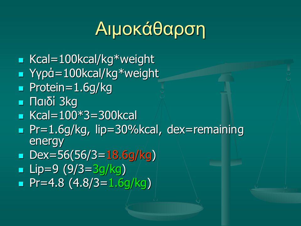 Αιμοκάθαρση Kcal=100kcal/kg*weight Kcal=100kcal/kg*weight Υγρά=100kcal/kg*weight Υγρά=100kcal/kg*weight Protein=1.6g/kg Protein=1.6g/kg Παιδί 3kg Παιδ