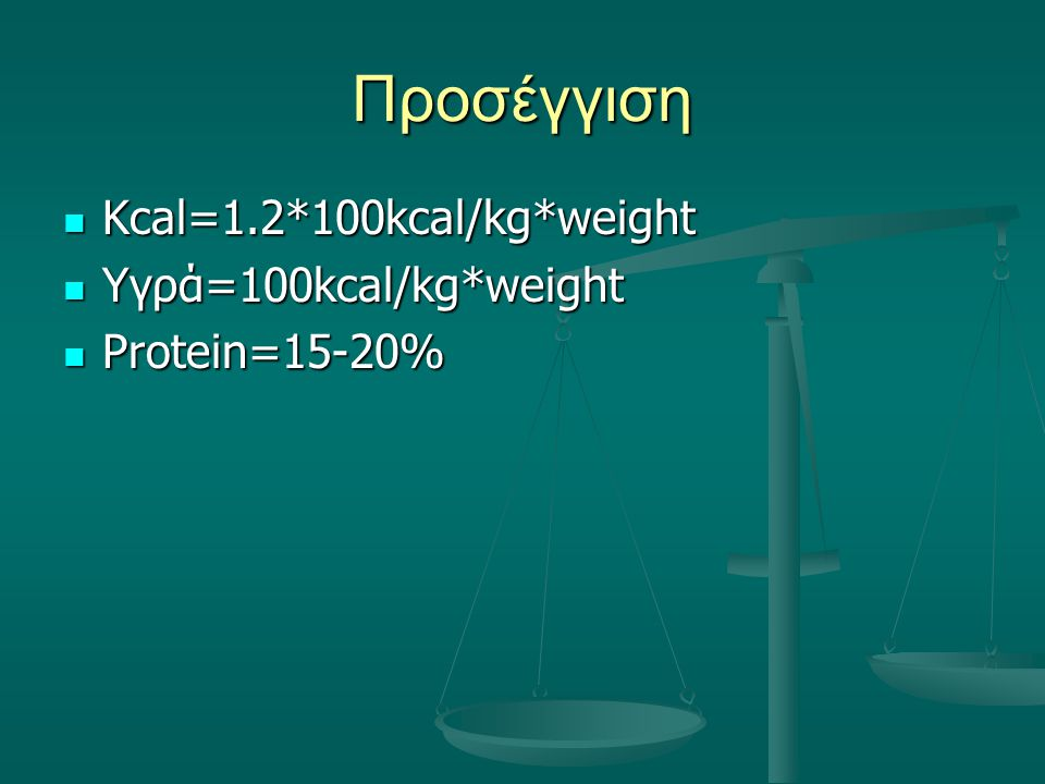 Προσέγγιση Kcal=1.2*100kcal/kg*weight Kcal=1.2*100kcal/kg*weight Υγρά=100kcal/kg*weight Υγρά=100kcal/kg*weight Protein=15-20% Protein=15-20%