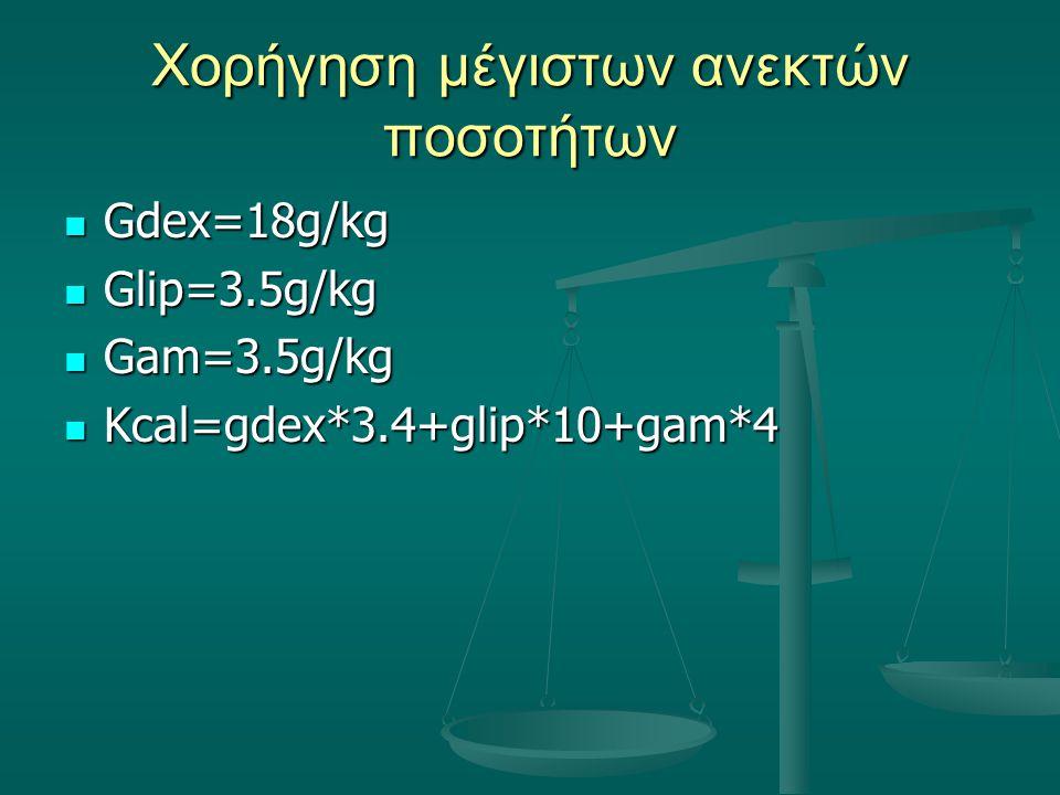 Χορήγηση μέγιστων ανεκτών ποσοτήτων Gdex=18g/kg Gdex=18g/kg Glip=3.5g/kg Glip=3.5g/kg Gam=3.5g/kg Gam=3.5g/kg Kcal=gdex*3.4+glip*10+gam*4 Kcal=gdex*3.