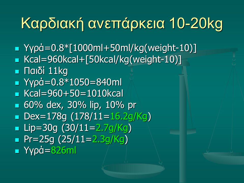 Καρδιακή ανεπάρκεια 10-20kg Υγρά=0.8*[1000ml+50ml/kg(weight-10)] Υγρά=0.8*[1000ml+50ml/kg(weight-10)] Kcal=960kcal+[50kcal/kg(weight-10)] Kcal=960kcal