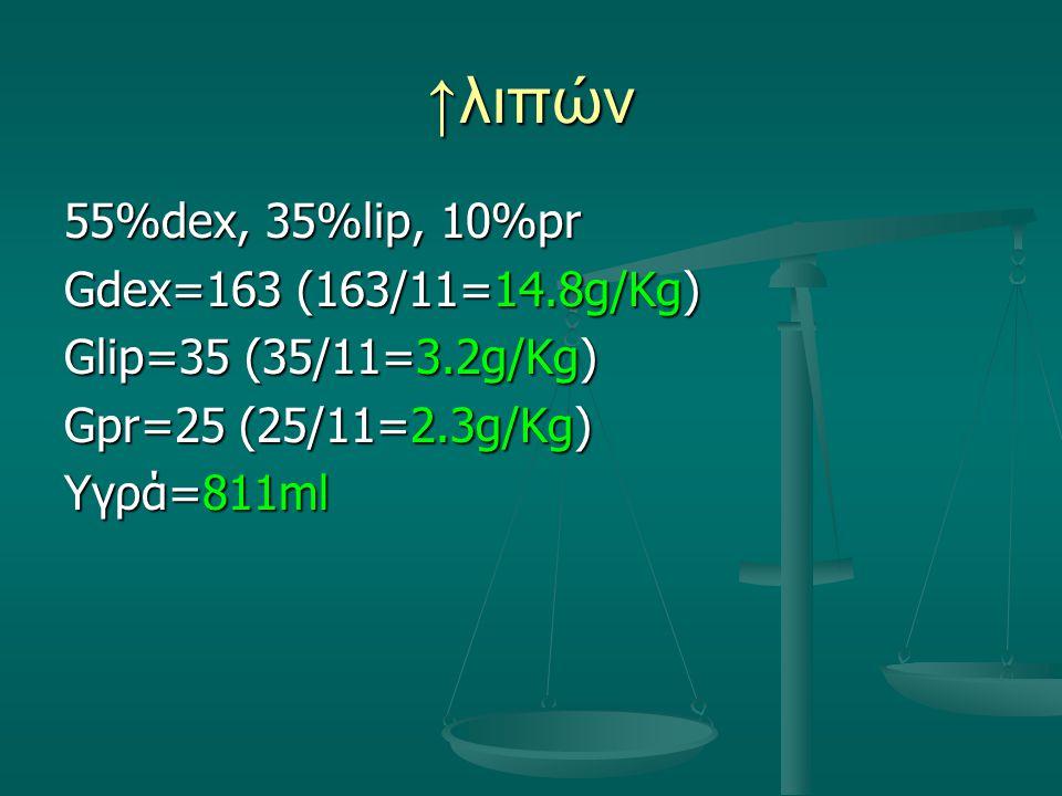 ↑λιπών 55%dex, 35%lip, 10%pr Gdex=163 (163/11=14.8g/Kg) Glip=35 (35/11=3.2g/Kg) Gpr=25 (25/11=2.3g/Kg) Υγρά=811ml