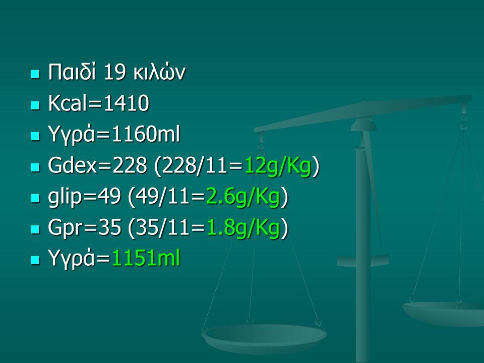 Παιδί 19 κιλών Παιδί 19 κιλών Kcal=1410 Kcal=1410 Υγρά=1160ml Υγρά=1160ml Gdex=228 (228/11=12g/Kg) Gdex=228 (228/11=12g/Kg) glip=49 (49/11=2.6g/Kg) gl