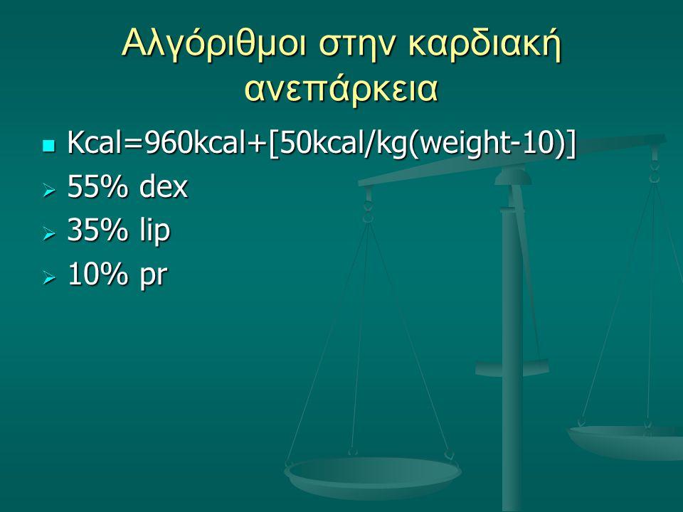 Αλγόριθμοι στην καρδιακή ανεπάρκεια Kcal=960kcal+[50kcal/kg(weight-10)] Kcal=960kcal+[50kcal/kg(weight-10)]  55% dex  35% lip  10% pr