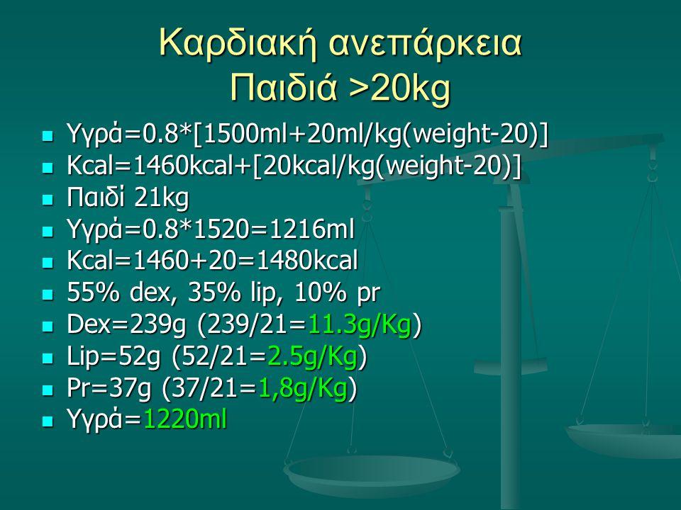 Καρδιακή ανεπάρκεια Παιδιά >20kg Υγρά=0.8*[1500ml+20ml/kg(weight-20)] Υγρά=0.8*[1500ml+20ml/kg(weight-20)] Kcal=1460kcal+[20kcal/kg(weight-20)] Kcal=1