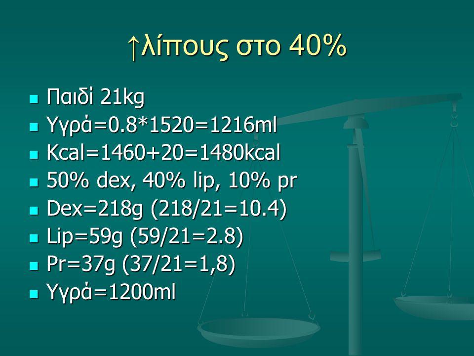 ↑λίπους στο 40% Παιδί 21kg Παιδί 21kg Υγρά=0.8*1520=1216ml Υγρά=0.8*1520=1216ml Kcal=1460+20=1480kcal Kcal=1460+20=1480kcal 50% dex, 40% lip, 10% pr 5