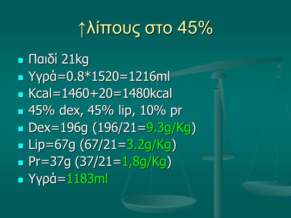 ↑λίπους στο 45% Παιδί 21kg Παιδί 21kg Υγρά=0.8*1520=1216ml Υγρά=0.8*1520=1216ml Kcal=1460+20=1480kcal Kcal=1460+20=1480kcal 45% dex, 45% lip, 10% pr 4