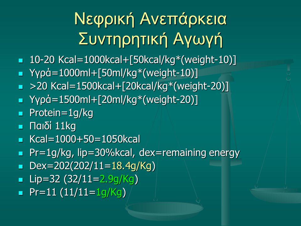 Νεφρική Ανεπάρκεια Συντηρητική Αγωγή 10-20 Kcal=1000kcal+[50kcal/kg*(weight-10)] 10-20 Kcal=1000kcal+[50kcal/kg*(weight-10)] Υγρά=1000ml+[50ml/kg*(wei