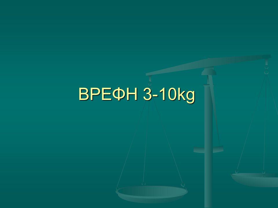 Μείωση ενέργειας Kcal=1460kcal+[10kcal/kg(weight-20)] Kcal=1460kcal+[10kcal/kg(weight-20)] 50% dex, 40% lip, 10% pr 50% dex, 40% lip, 10% pr Παιδί 21kg Παιδί 21kg Υγρά=0.8*1520=1216ml Υγρά=0.8*1520=1216ml Kcal=1460+10=1470kcal Kcal=1460+10=1470kcal Dex=216g (216/21=10.3g/Kg) Dex=216g (216/21=10.3g/Kg) Lip=59g (59/21=2.8g/Kg) Lip=59g (59/21=2.8g/Kg) Pr=37g (37/21=1,8g/Kg) Pr=37g (37/21=1,8g/Kg) Υγρά=1196ml Υγρά=1196ml