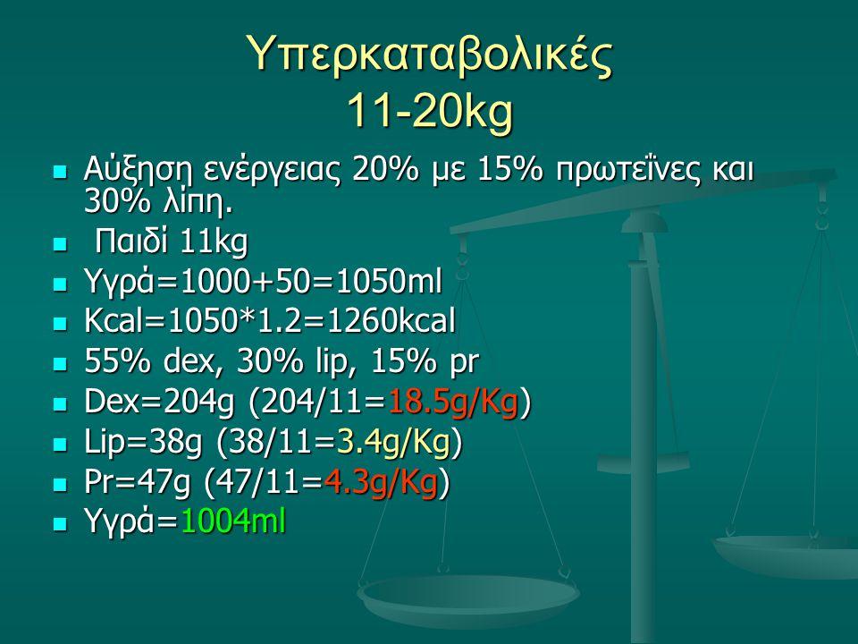 Υπερκαταβολικές 11-20kg Αύξηση ενέργειας 20% με 15% πρωτεΐνες και 30% λίπη. Αύξηση ενέργειας 20% με 15% πρωτεΐνες και 30% λίπη. Παιδί 11kg Παιδί 11kg