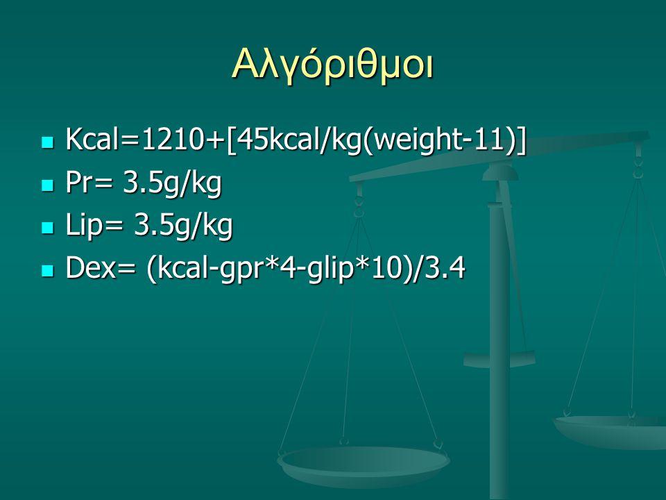 Αλγόριθμοι Kcal=1210+[45kcal/kg(weight-11)] Kcal=1210+[45kcal/kg(weight-11)] Pr= 3.5g/kg Pr= 3.5g/kg Lip= 3.5g/kg Lip= 3.5g/kg Dex= (kcal-gpr*4-glip*1
