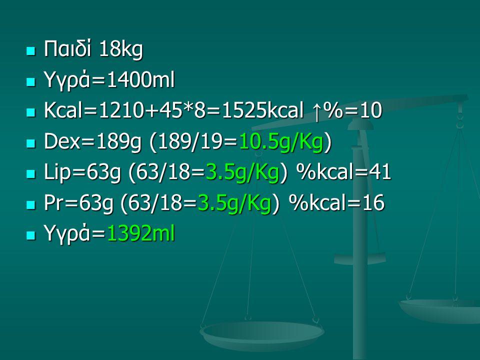 Παιδί 18kg Παιδί 18kg Υγρά=1400ml Υγρά=1400ml Kcal=1210+45*8=1525kcal ↑ %=10 Kcal=1210+45*8=1525kcal ↑ %=10 Dex=189g (189/19=10.5g/Kg) Dex=189g (189/1