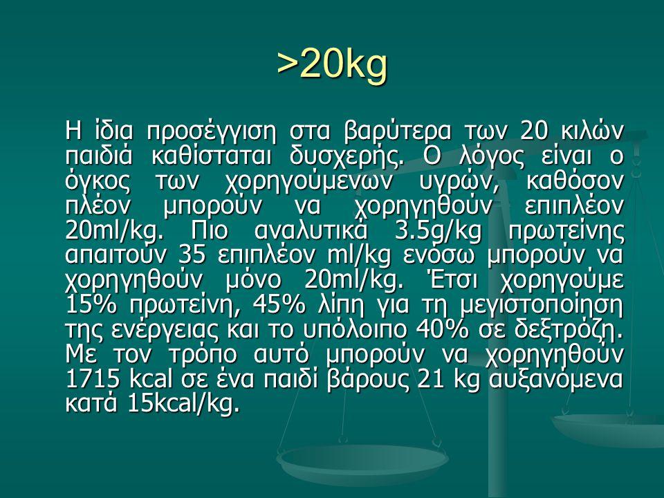 >20kg Η ίδια προσέγγιση στα βαρύτερα των 20 κιλών παιδιά καθίσταται δυσχερής.